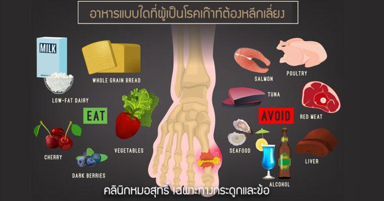 อาหารแบบใดที่ผู้เป็นโรคเก๊าท์ต้องหลีกเลี่ยง
